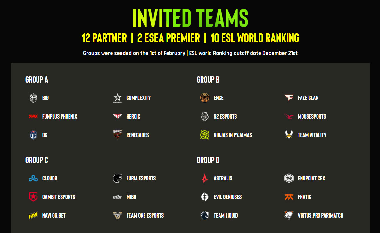 ESL pro league season 13 teams